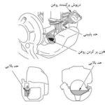 شمشه ماله چیست؟ معرفی انواع شمشه ماله موتوری و دستی