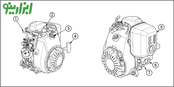 اجزای موتور کمپکتور قورباغه ای و کانگورویی