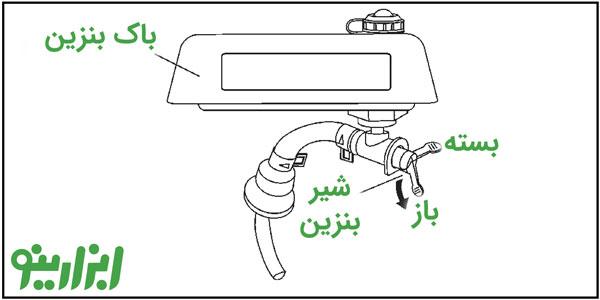 باک بنزین کمپکتور قورباغه ای
