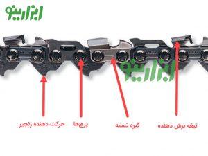 آموزش نحوه بستن زنجیر اره موتوری در 9 مرحله