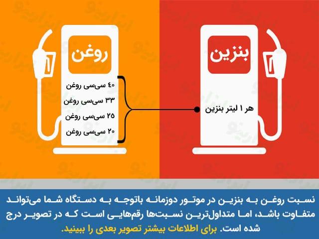 نسبت روغن به بنزین در موتور دوزمانه