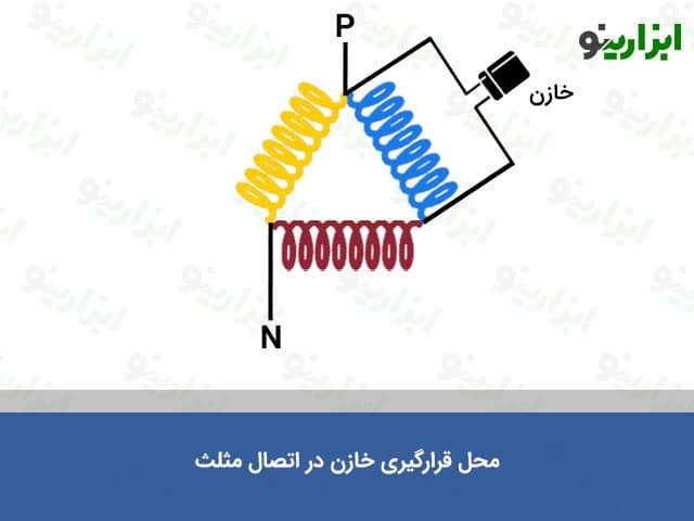 راه اندازی موتور سه فاز با برق تک فاز - اتصال مثلث
