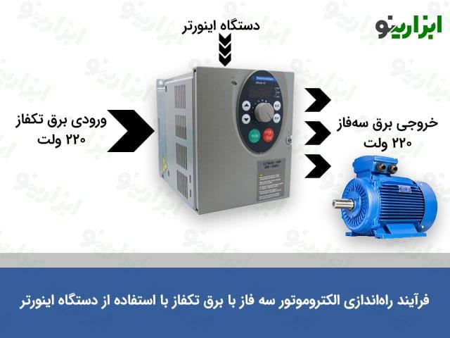 راه اندازی موتور سه فاز با برق تک فاز با اینورتر
